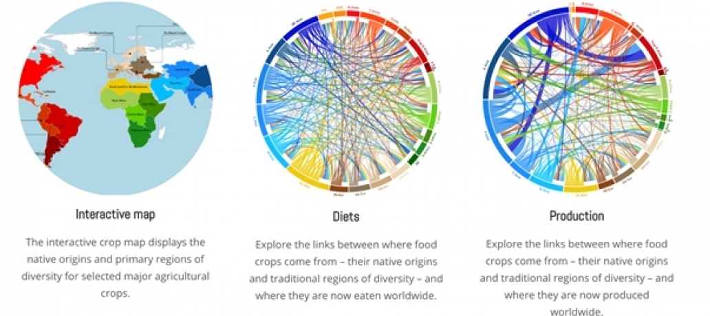 """Reflecting on the geography of food  in the 20th century: Just a map?"""""""